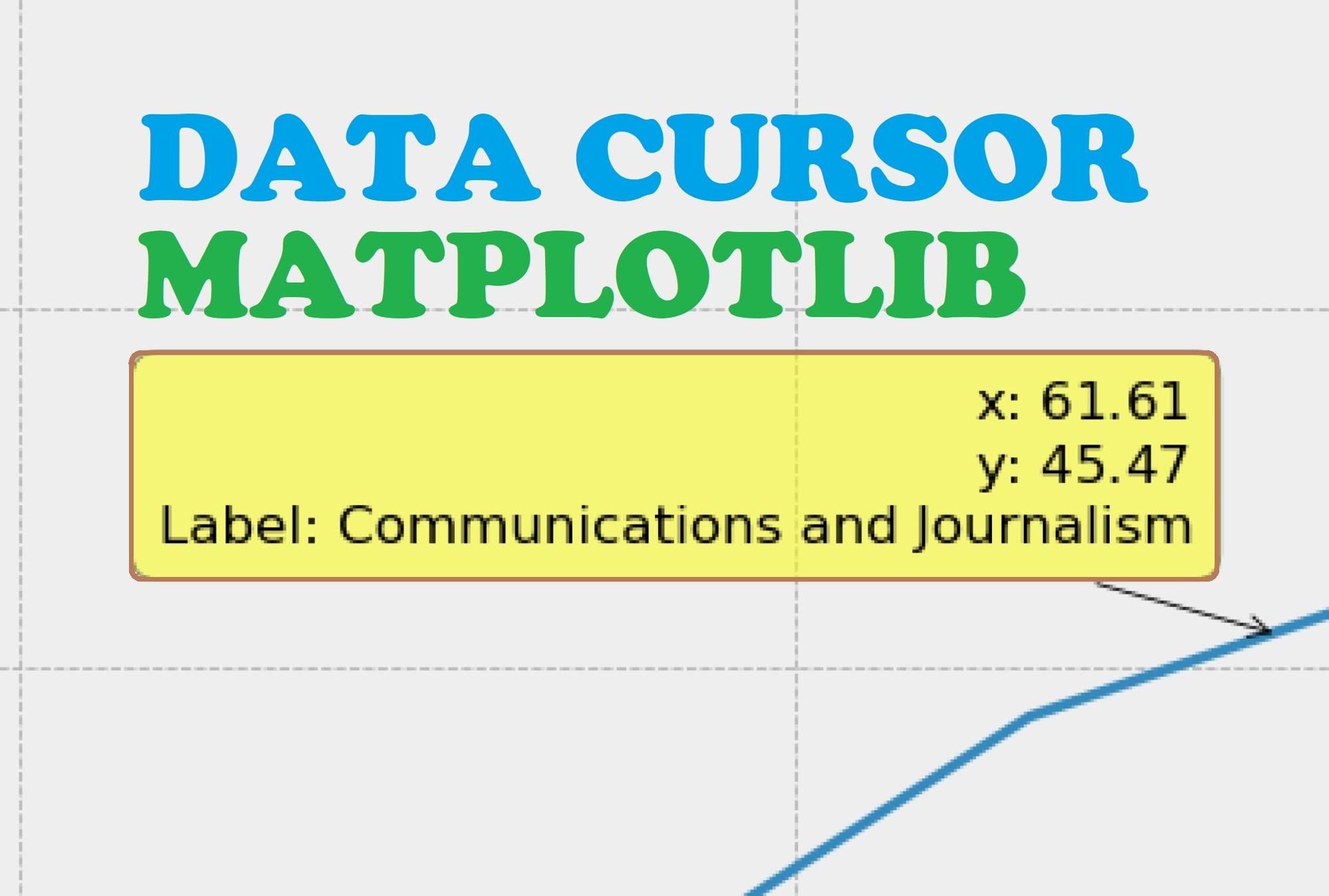 Interactive Matplotlib GUI with data cursors